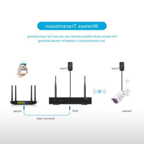 1080P Wireless HD CCTV NVR Hard Drive