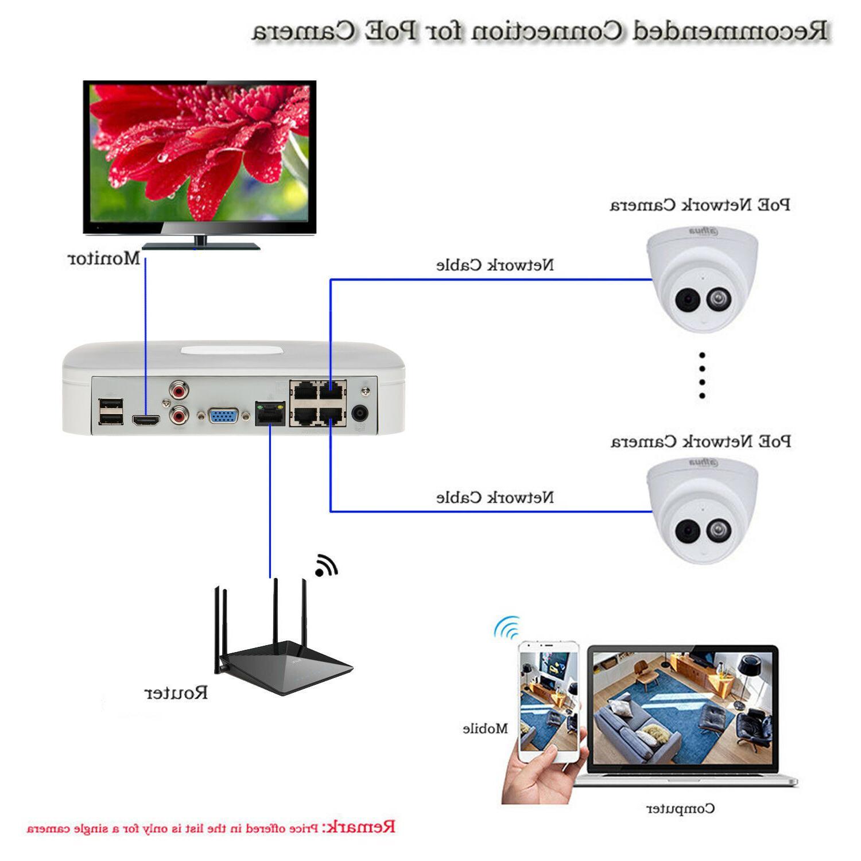Dahua Kit NVR4104-P-4KS2 4MP HD IP Cameras System