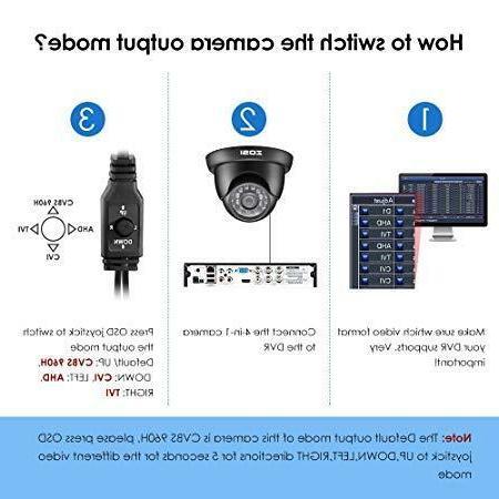 4in1 Seguridad HD CAM para Casas Vision Distancia