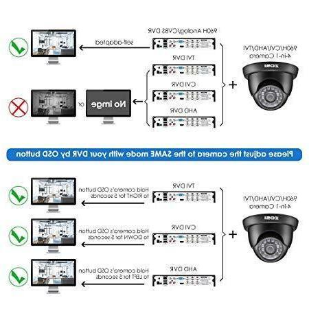4in1 Dome Camara De Seguridad CAM para Casas Distancia