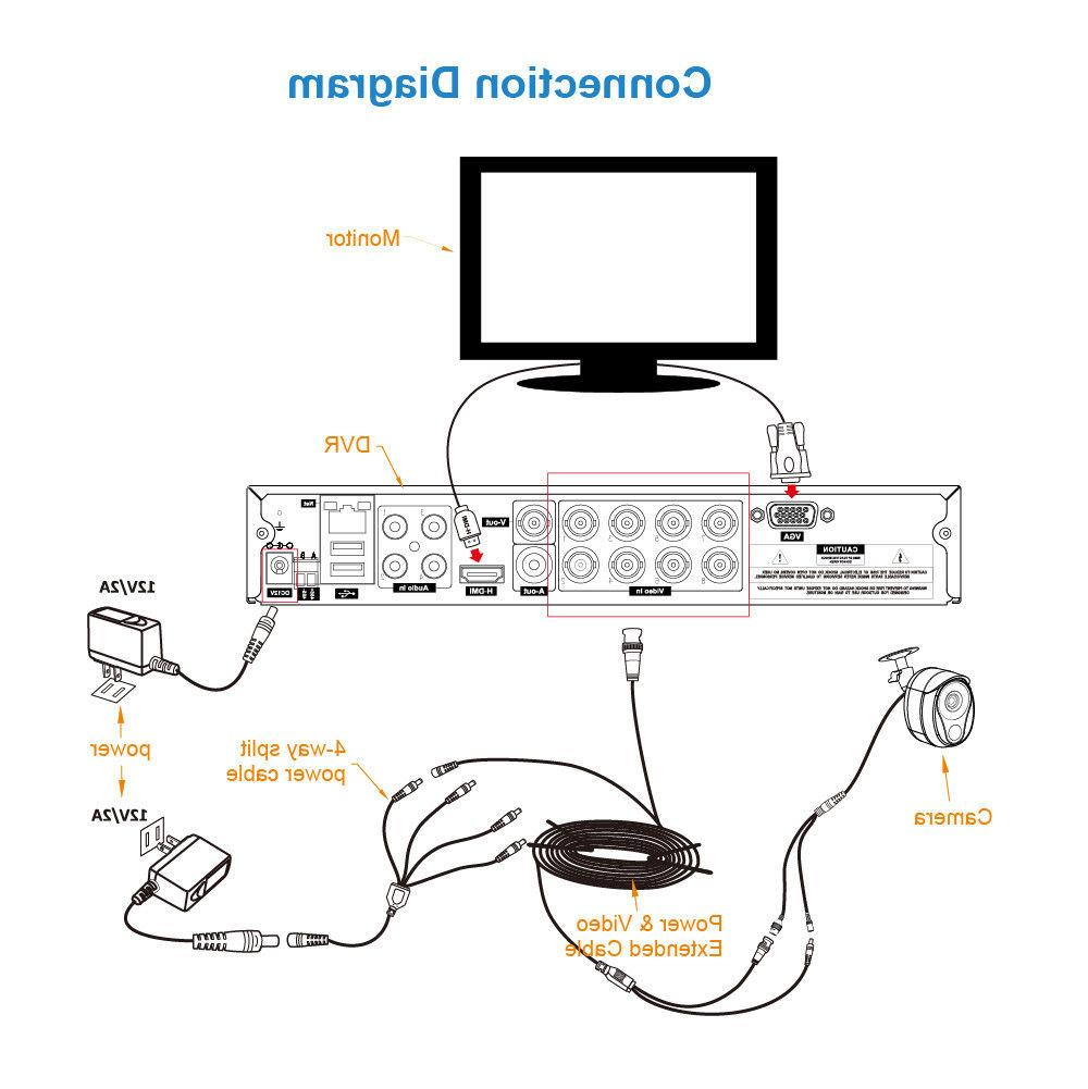anni 720P HD TVI/CVI/AHD/960H