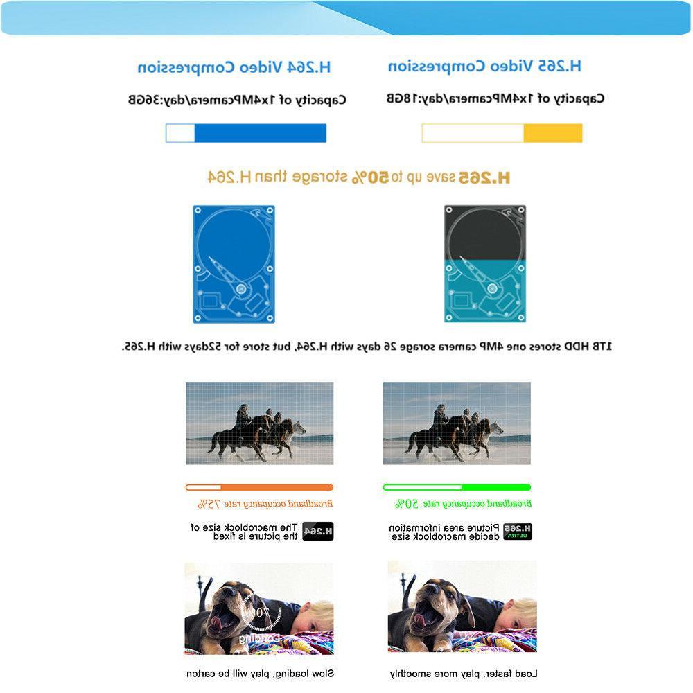 Dahua Kit H.265 4MP HD 50M Mic POE IP