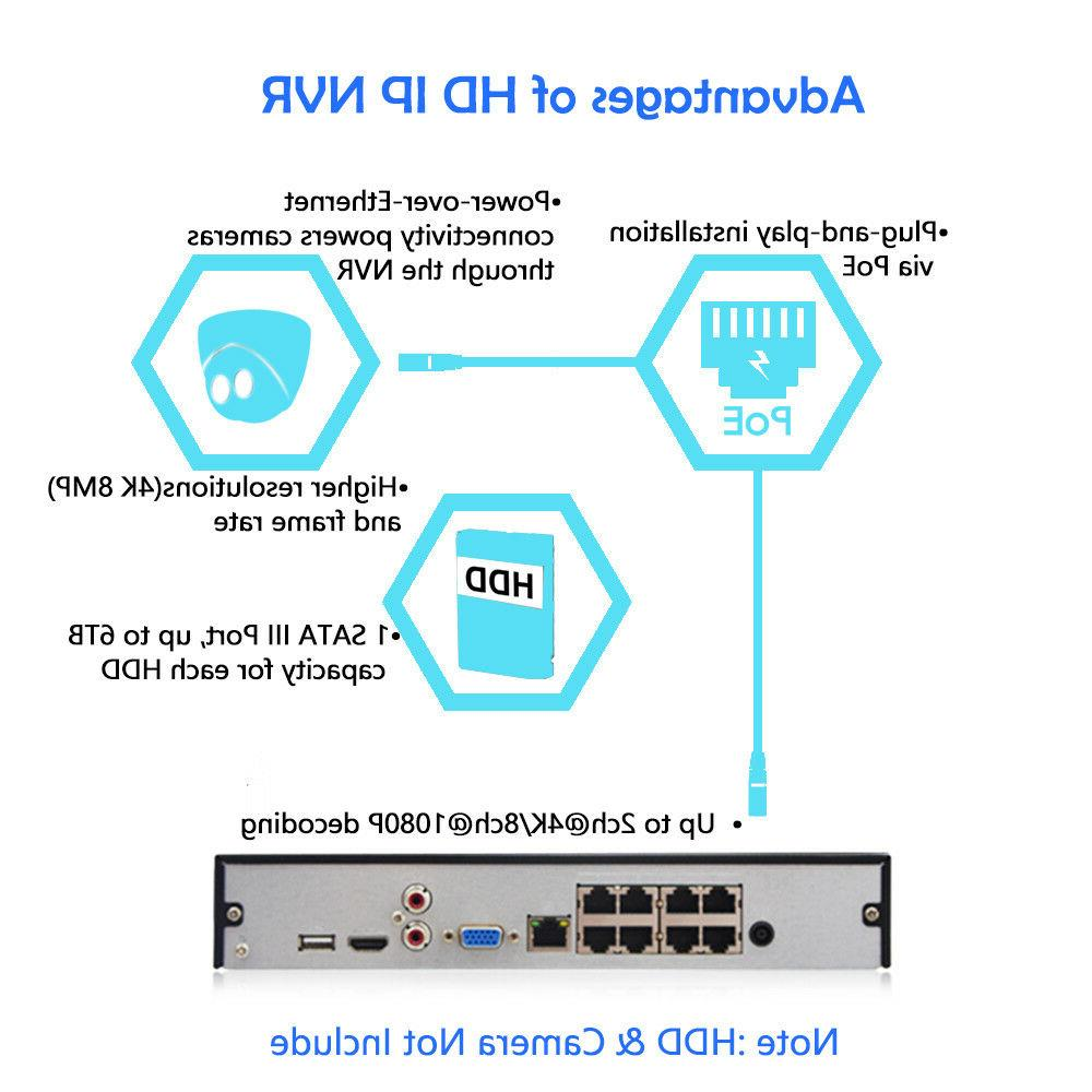 Dahua 8CH POE 4K Kit 4MP HD IR Mic IP Cameras