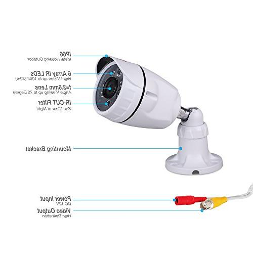 Tonton 8CH 1080P 5-in-1 2.0MP Indoor CCTV Camera with Protection and Clear Vision