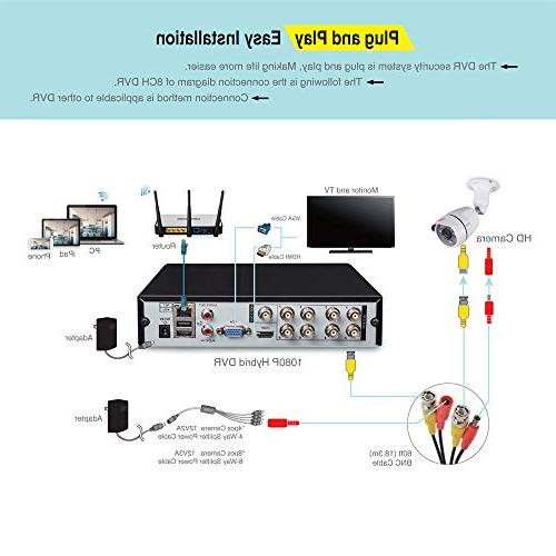 Tonton 8CH 1080P Security Camera 5-in-1 Surveillance DVR 2.0MP 1920TVL Indoor with Perimeter Clear