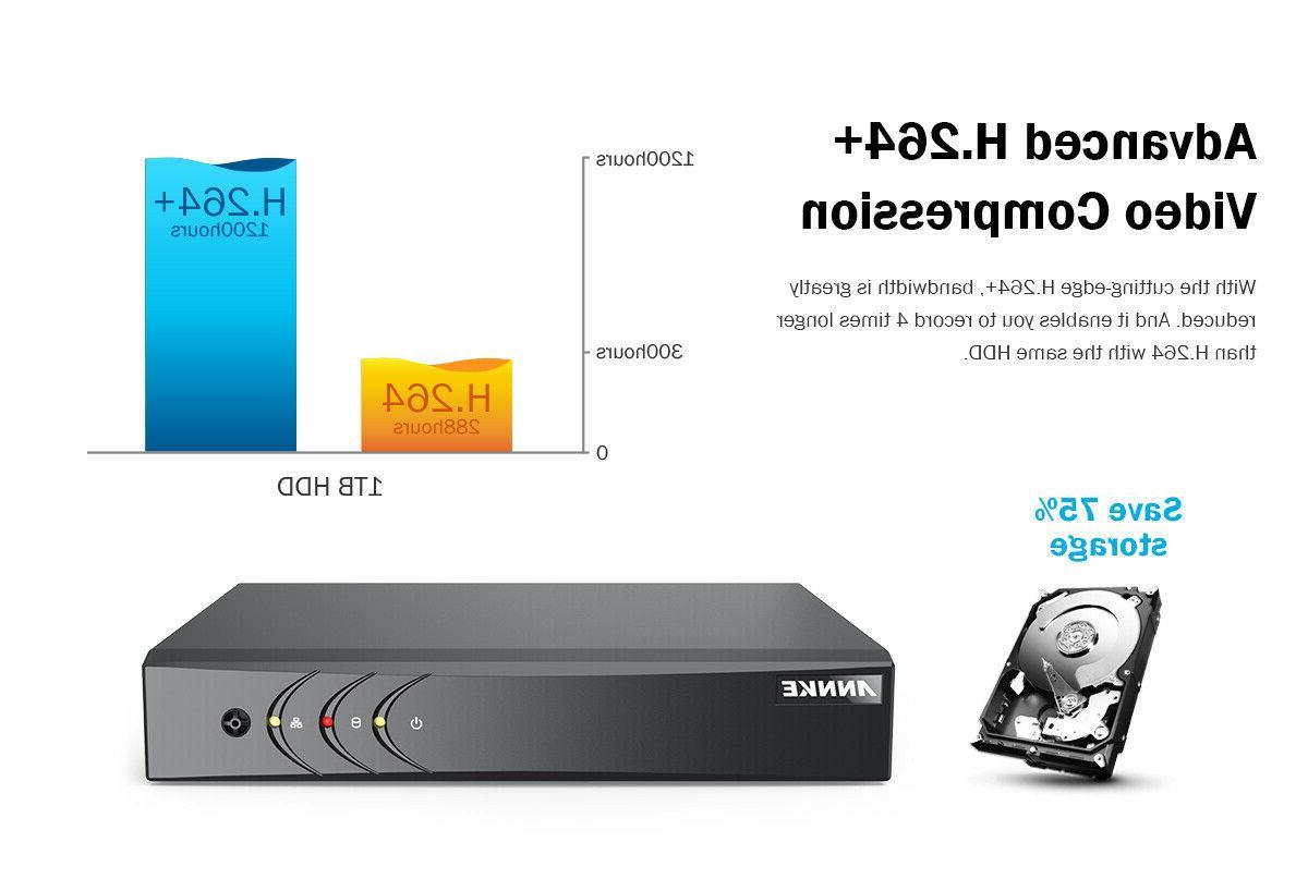 ANNKE 8CH DVR HD Surveillance 0-4T
