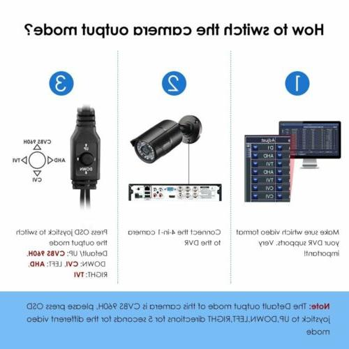 ZOSI 4in1 Outdoor CCTV Home System