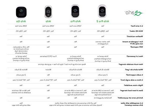 Arlo Security Camera System with Motion Night vision, Indoor/Outdoor, Wall Mount   Cloud Storage 6 camera kit Packaging