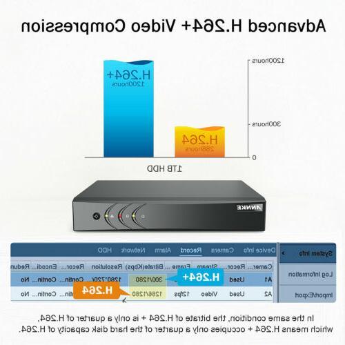ANNKE Lite 8CH 5IN1 2MP Home Camera System