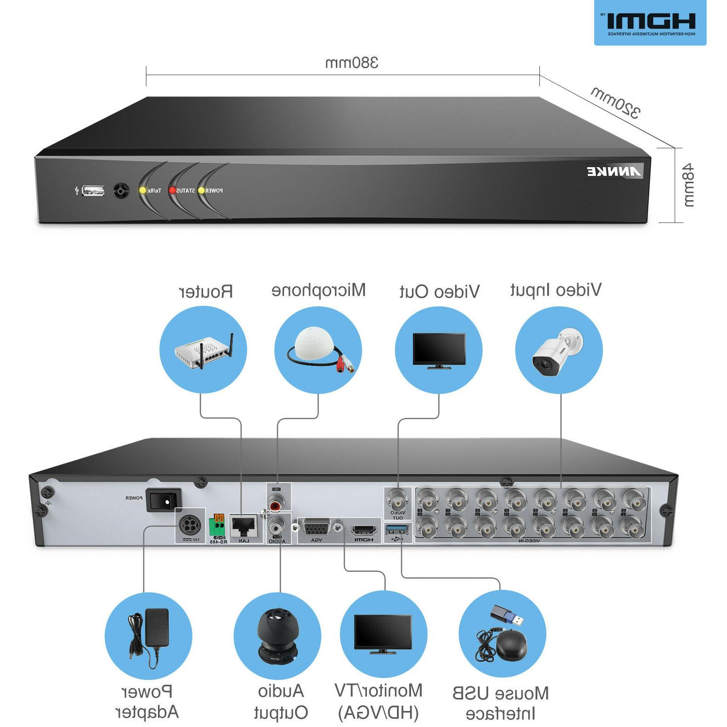 ANNKE HD 3MP 5in1 Security Dome CCTV System 4TB