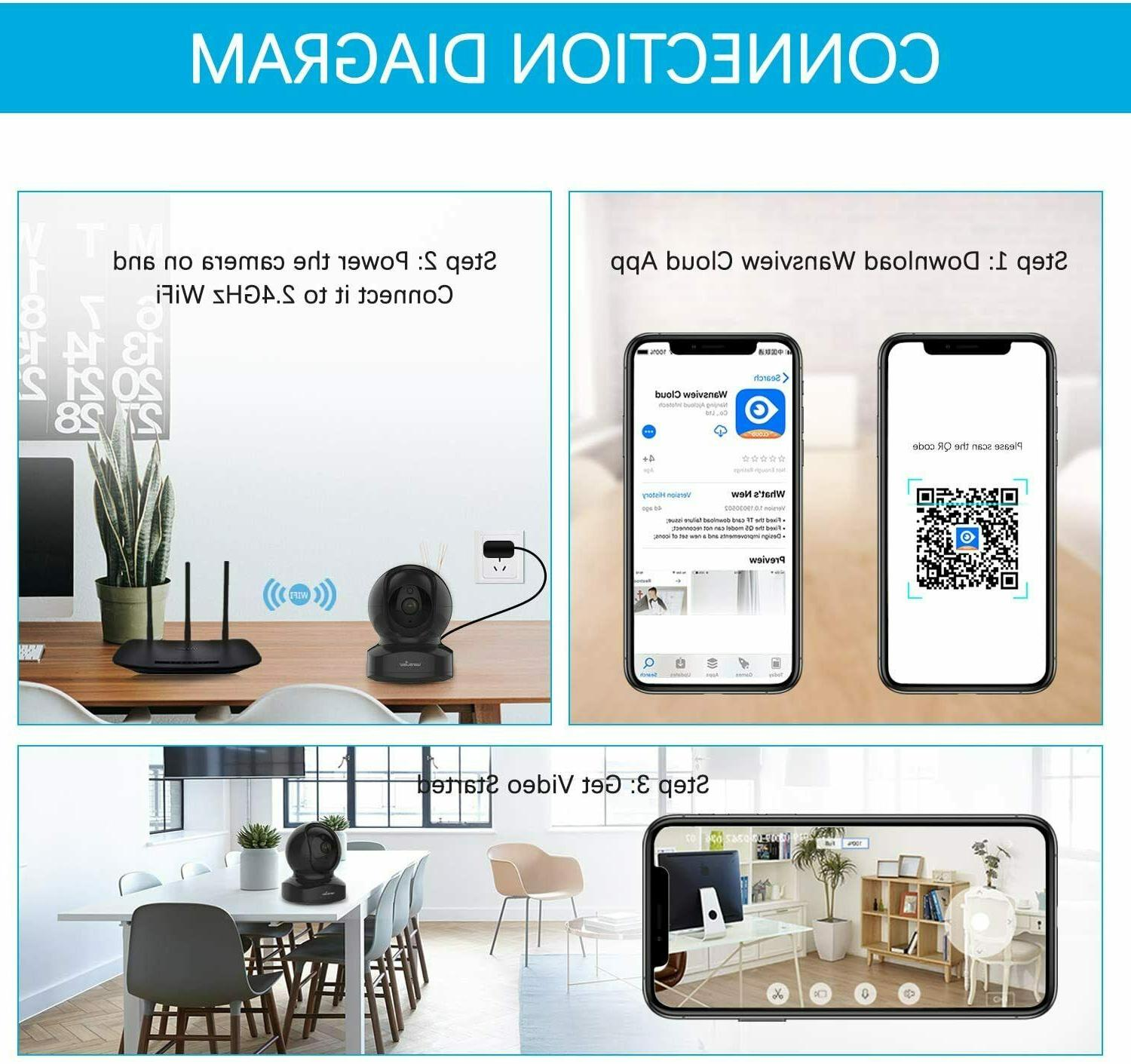 IP Cameras Wireless Security 1080P Wansview, WiFi Home 2