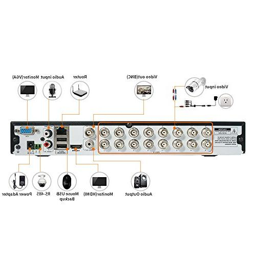 ZOSI Channel Security System,16 Channel HD 1080p Recorder CCTV Bullet with 100ft Long Vision