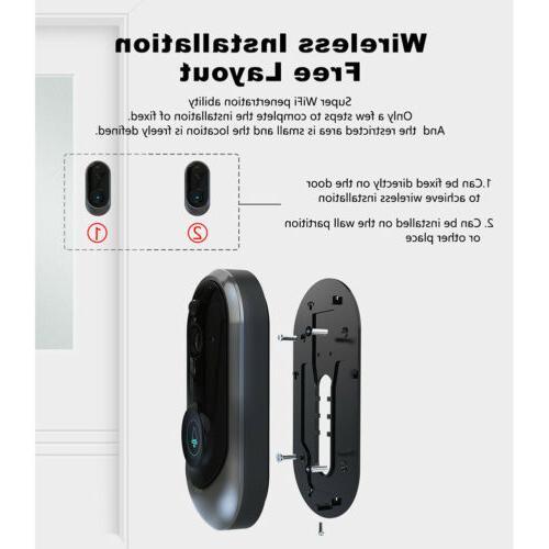 Smart HD IR Video Security