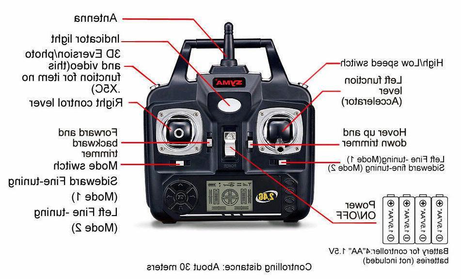 Syma X5C-1 Explorers RC Quadcopter with Camera 4CH Gyro